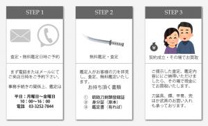 日本刀お買取の流れ、ご売却時に必要な書類
